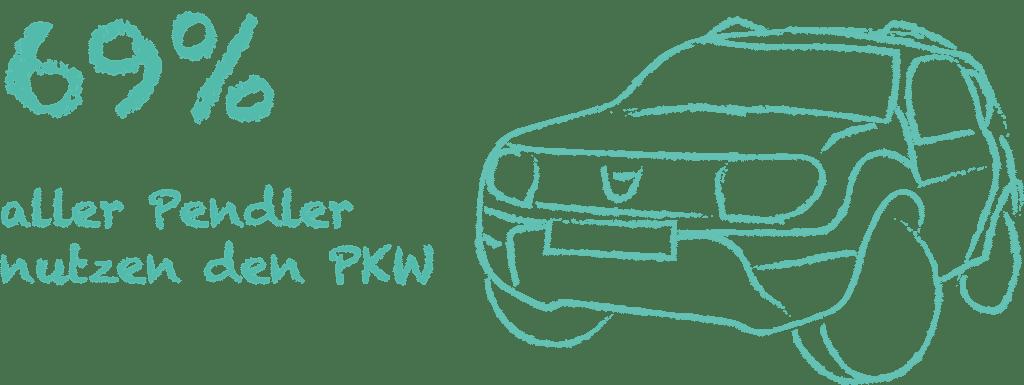 Pendler nach Verkehrsmitteln - Lohnt sich pendeln?