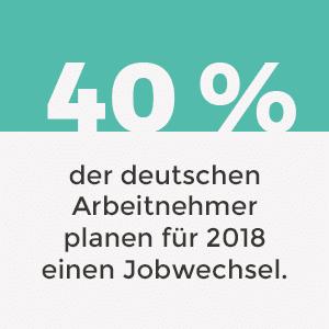 40% aller deutschen Arbeitnehmer planen 2018 einen Jobwechsel