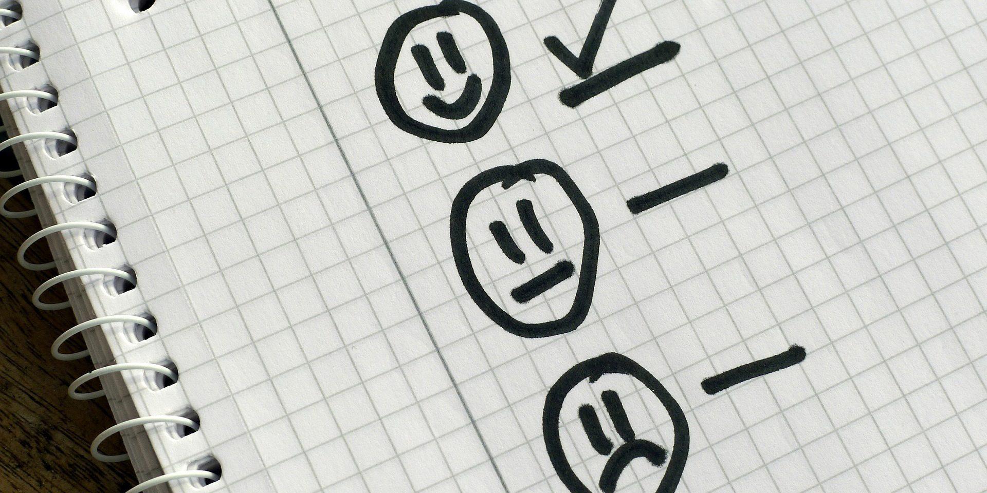 Jobwechsel Test: Zufriedenheit im Job